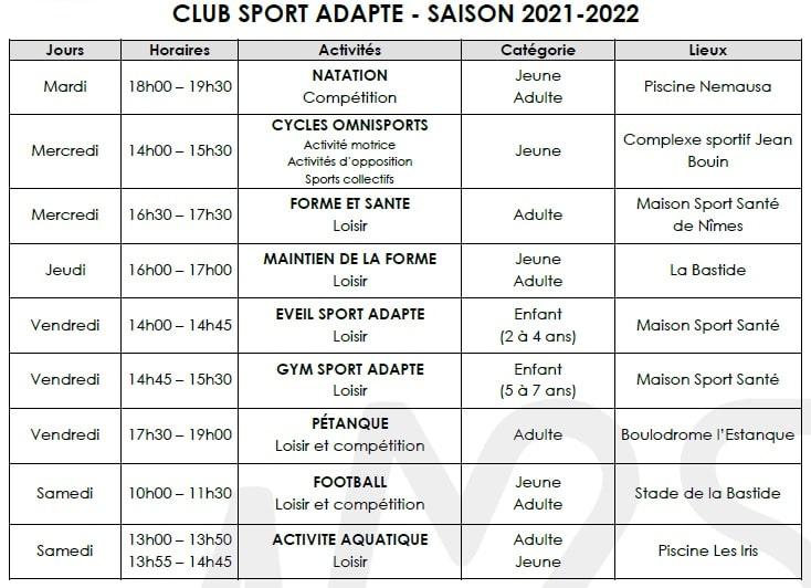 tableau activités SA 2021-2022